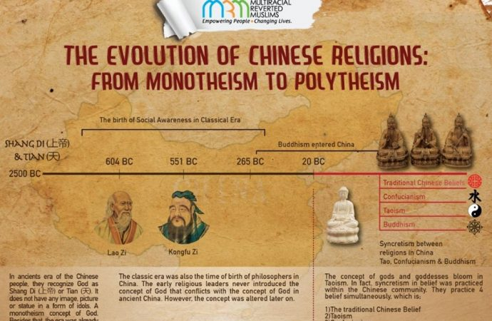 The Evolution of Chinese Religion